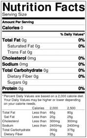 How To Make A Nutrition Facts Label For Free For Your Nutrition ...