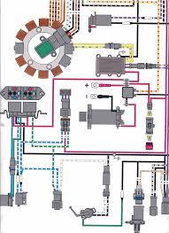 f70 yamaha trim gauge wiring wiring library 70 hp yamaha 2 stroke wiring diagram 2018 wiring diagram for wire harness diagram for yamaha