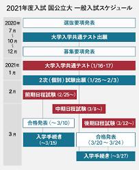 琉球 大学 出願 状況