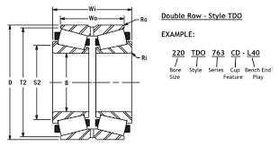 Double Row Ball Bearing Chart Double Row Tapered Bearing Tdo Bearings American Roller