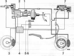 porsche 964 abs wiring diagram porsche wiring diagrams