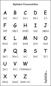 Each letter has a lower and upper case form. Alphabet Pronunciation 478 800 English Phonics English Alphabet Pronunciation Phonetics English