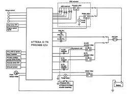 2011 nissan versa abs sensor wiring diagram wiring diagram z32 wiring diagram nodasystech com