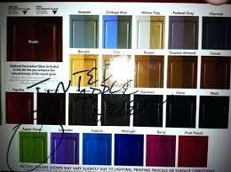 Rustoleum Cabinet Kit Colors Jfoficial Co