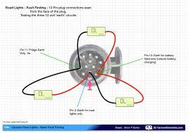 caravan road lights basic fault finding caravan chronicles road lights fault finding 04 1