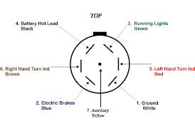 ford 7 pole trailer wiring diagram freddryer co 7 pole round trailer plug wiring diagram 7 pin trailer wiring diagram with brakes way plug ford prong gmc rh mobiupdates pole