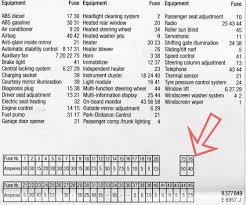 2011 Bmw 328i Fuse Box Guide BMW 328Xi Fuse Box Diagram