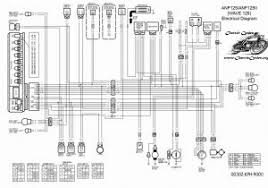 honda cb 250 wiring diagram honda nighthawk wiring diagram free CB Speaker Wiring Diagram honda cb 250 wiring diagram honda motorcycle wiring diagrams