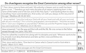 Longevity Chart Adam To Jesus Mission Frontiers Vision For A Refugee Kingdom Movement