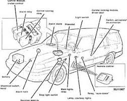 chevy lumina wiring diagram chevy lumina motor chevy volvo 960 relay location on 97 chevy lumina wiring diagram