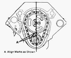 4 3 vortec belt diagram 4 image about wiring diagram timing mark 4 3 blazer chevrolet 3 1 engine diagram