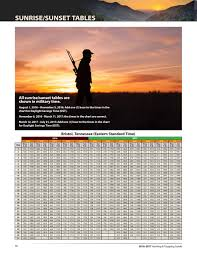 Tn Hunting Trapping 2016 2017 By Bingham Group Issuu