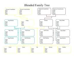 Family Tree Maker Templates Online Family Tree Template In Maker Chart Templates