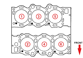 1988 toyota v6 firing order for a four runner   Fixya besides  also  in addition Repair Guides   Firing Orders   Firing Orders   AutoZone together with SOLVED  Drive belt diagram for 2003 Toyota 4 runner   Fixya further  furthermore TOYOTA SIENNA 1999 2000 2001 2002 2003 SPARK PLUGS REPLACEMENT in addition Toyota 3 0 Startup after Timing Belt Replacement   YouTube likewise Toyota firing diagram Questions   Answers  with Pictures    Fixya besides Toyota Sienna spark plugs replacement 3 3 liter   YouTube further Toyota MZ engine   Wikipedia. on toyota highlander 2003 3 0 firing order diagram