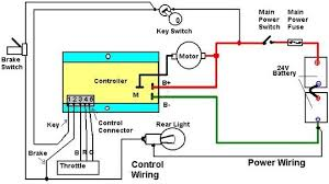 typical scooter power control wiring 50Cc GY6 Scooter Wiring Diagram at 50cc Scooter Horn Wiring Diagram