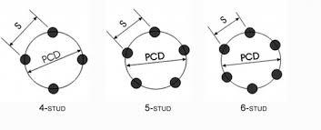 Wheel Stud Diameter Chart What Is Pcd Konig Wheels