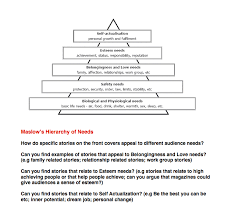 media theory audience maslow s hierarchy of needs coursework  how do these needs apply to magazine covers and stories