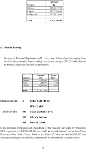 Report Of The Auditor General On The Accounts For The