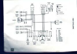 polaris 250 wiring diagram wiring diagram option polaris trail boss 250 wiring diagram wiring diagram used 91 polaris 250 wiring diagram 1987 polaris