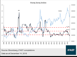 Fsm Idea Of The Week Capture Growth Of Hk Stocks With