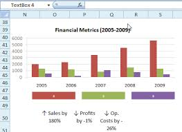 How To Create Animated Charts In Excel Making Excel Chart Legends Better Example And Download
