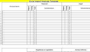 Financial Health Analysis Template