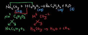 na2co3 hc2h3o2 sodium carbonate and vinegar or acetic acid acid base gas evolution reaction you