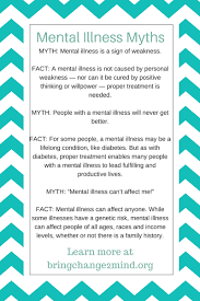 things not to say to someone anxiety mindourfuture momma that s why i m sharing my story because learning about the experiences of others can help reduce the stigma associated mental illness and give those