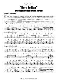 Run Chart Pdf Born To Run Bruce Springsteen Full Song Free Pdf Drum