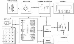 long range wireless burglar alarm security system block diagram of automatic dialing system to detect burglary by edgefxkits com