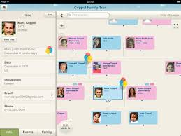 5 Awesome Family Tree Apps For Ios