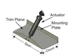 trim tab sizing guidlines bennett marine tpa span chord small