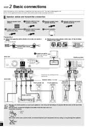 wiring diagram for sony surround sound the wiring diagram panasonic home theater wiring diagram nodasystech wiring diagram