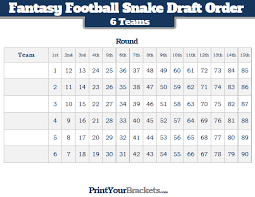 8 Team League Schedule Generator 7 Team Schedule Generator Fantasy Football Snake Draft Order 6
