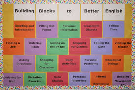 english as a second language essay topics  term paper academic  english as a second language essay topics