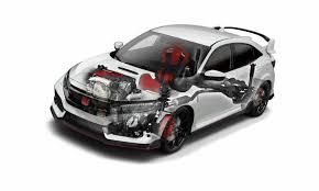 2018 honda type r specs. beautiful type 20172018 honda civic type r turbo detailed engine suspension frame  review of intended 2018 honda type r specs
