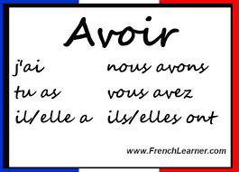 Etre Verb Chart Avoir Conjugation French Verbs Conjugation Chart French