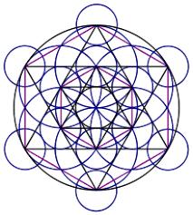Resultado de imagen para imagenes geometria sagrada