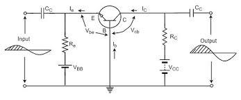 Transistor Configuration Comparison Chart Based On Configurations Tutorialspoint