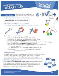Hydraulic Claw Activity Documents Stem Makerspace School