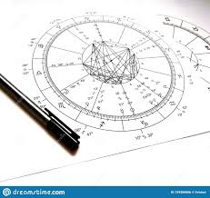 Astrology Natal Chart Aspects Astrology Natal Chart Stock Illustration Illustration Of