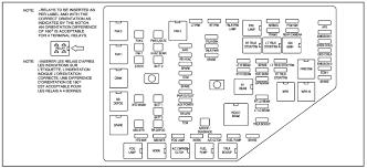 fuse block diagram wiring diagram expert acadia fuse diagram wiring diagram centre gm fuse block diagram fuse block diagram