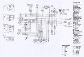 xt wiring diagrams xt600z 88 90 jpg