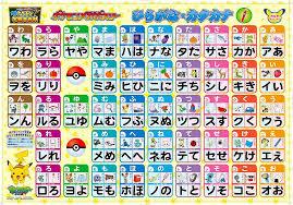 27 Downloadable Katakana Charts