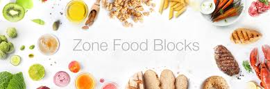 Block Diet Chart Zone Food Blocks Portion Sizes Guide Dr Sears Zone
