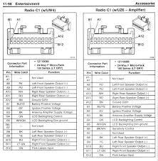 pontiac car radio stereo audio wiring diagram autoradio connector wire installation schematic schema esquema de conexiones stecker konr connecteur cable