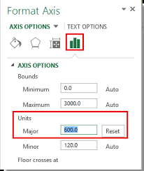 How To Change Scale Of Axis In Chart In Excel