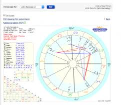 Jfk Birth Chart Astrology 101 How To Plot Your Natal Chart Alchemical