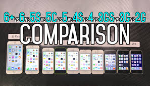 iphone 1 2 3 4 5 6 7 8 9 10. iphone 6 plus vs 5s 5c 5 4s 4 3gs 3g 2g speed comparison test - youtube iphone 1 2 3 7 8 9 10