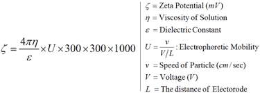 Water Potential Equation Zeta Potential Lenntech